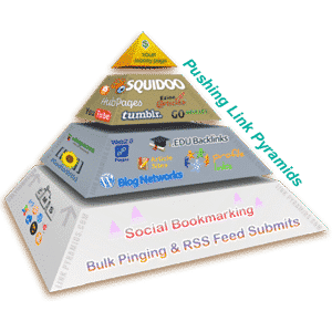 what is link pyramids backlinks